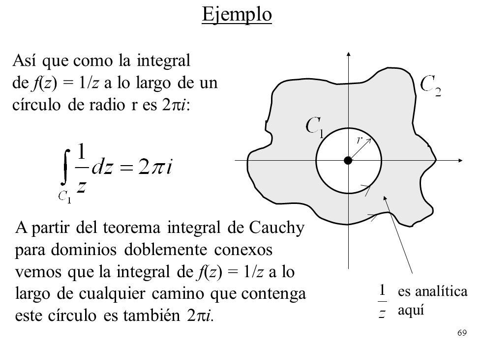 Ejemplo Así que como la integral de f(z) = 1/z a lo largo de un