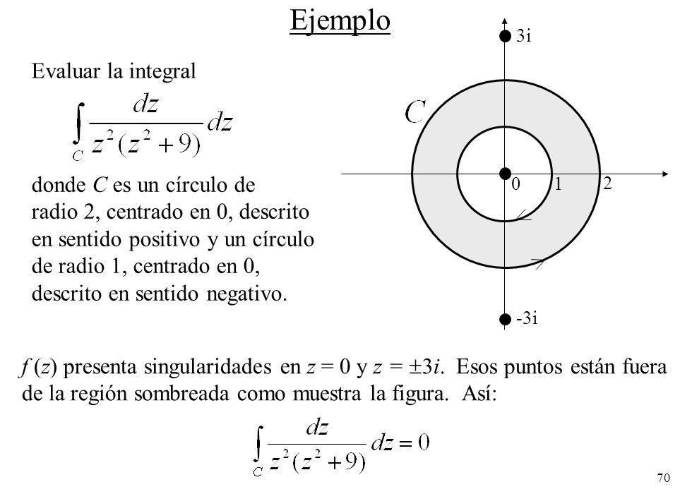Ejemplo Evaluar la integral donde C es un círculo de