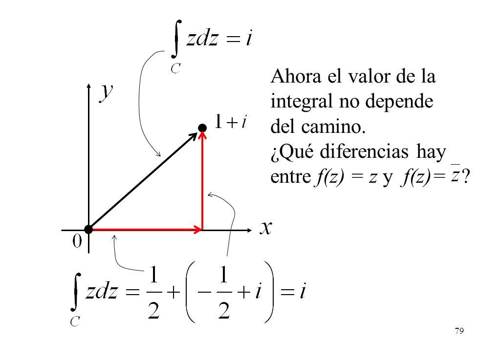 Ahora el valor de la integral no depende