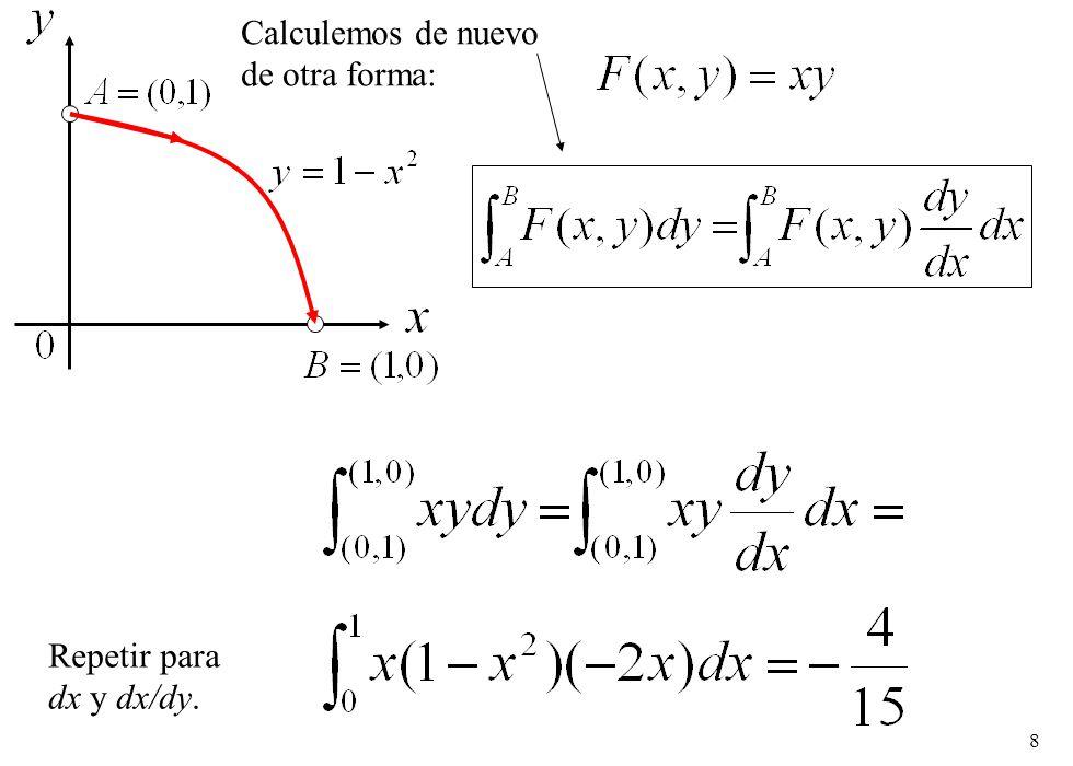 Calculemos de nuevo de otra forma: Repetir para dx y dx/dy.