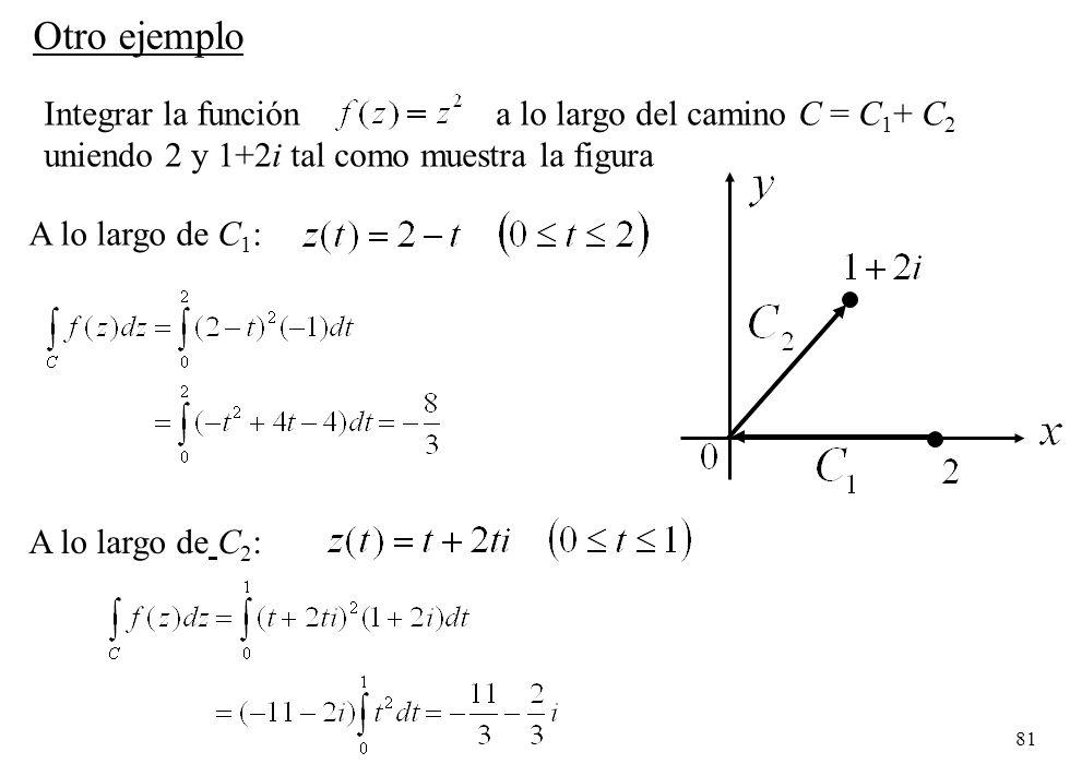 Otro ejemplo Integrar la función a lo largo del camino C = C1+ C2