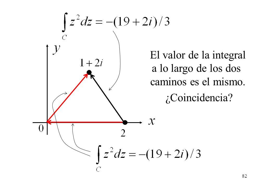 El valor de la integral a lo largo de los dos caminos es el mismo.