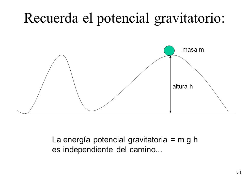 Recuerda el potencial gravitatorio: