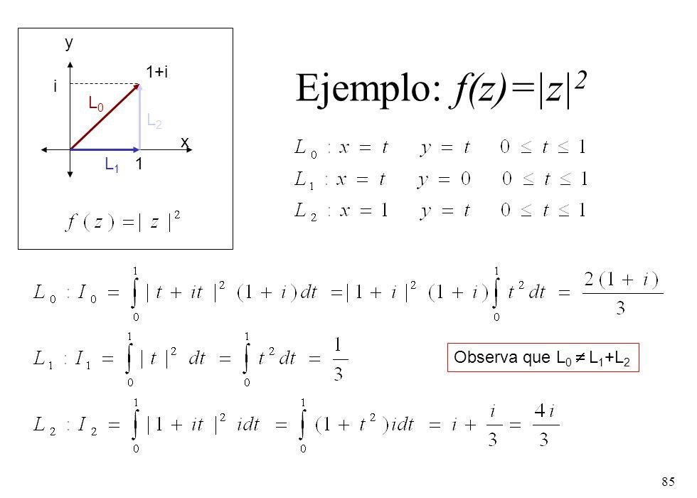 y Ejemplo: f(z)=|z|2 1+i i L0 L2 x L1 1 Observa que L0  L1+L2