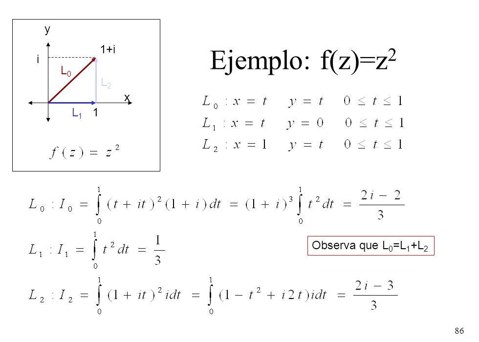 y Ejemplo: f(z)=z2 1+i i L0 L2 x L1 1 Observa que L0=L1+L2