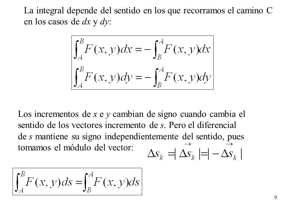 La integral depende del sentido en los que recorramos el camino C