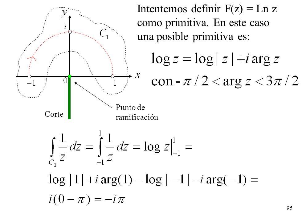 Intentemos definir F(z) = Ln z como primitiva. En este caso