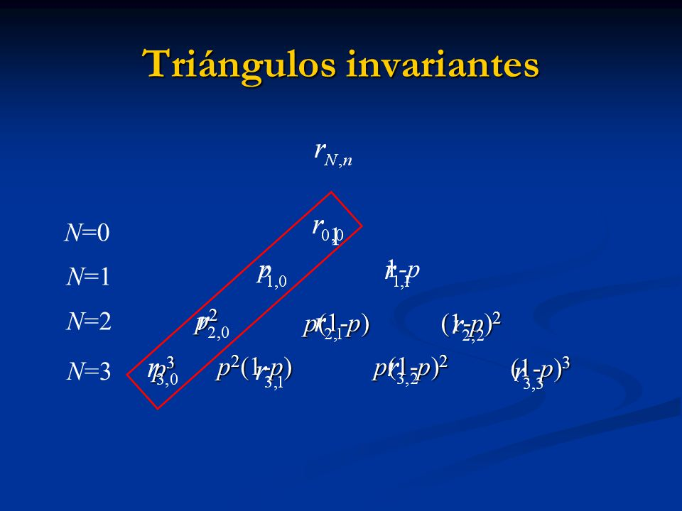 Triángulos invariantes