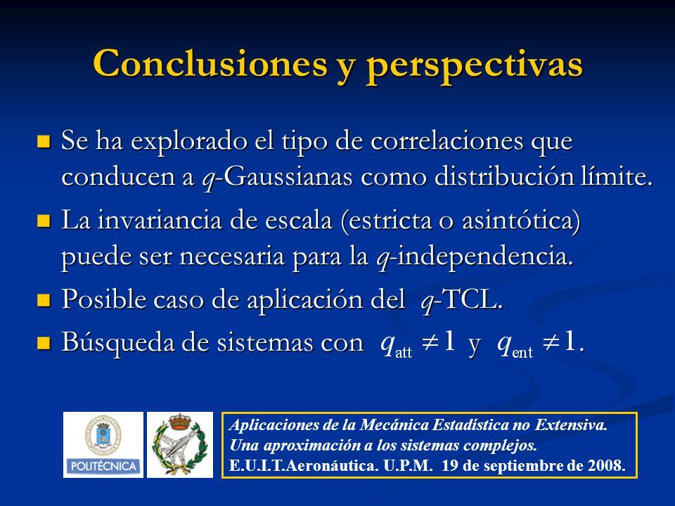 Conclusiones y perspectivas