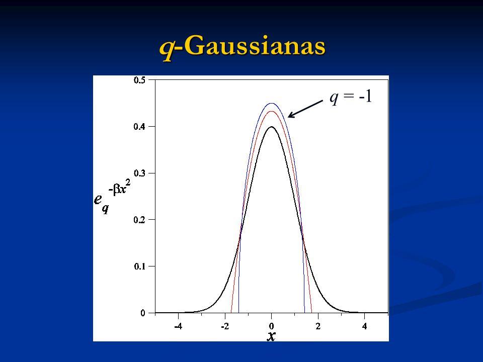 q-Gaussianas q = -1
