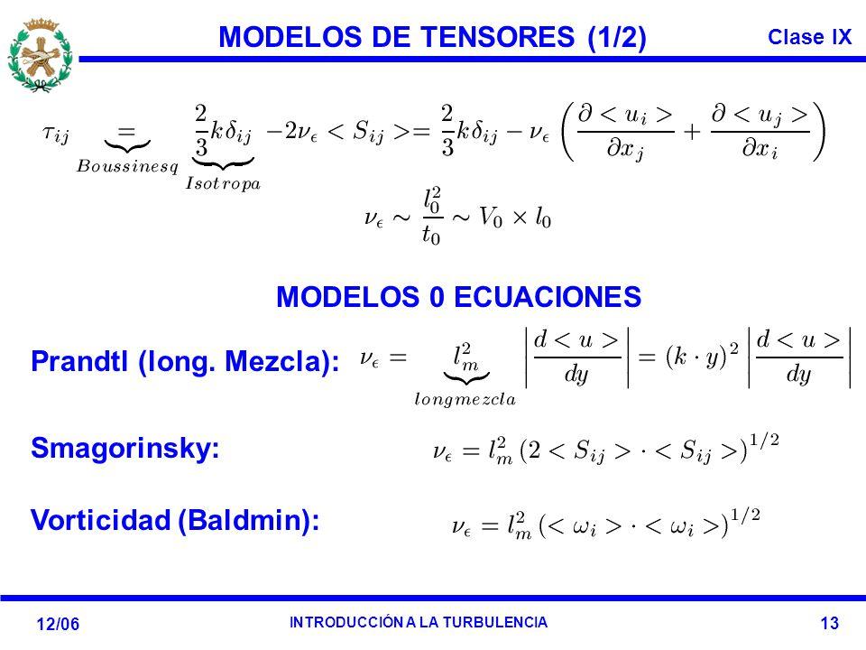 MODELOS DE TENSORES (1/2)