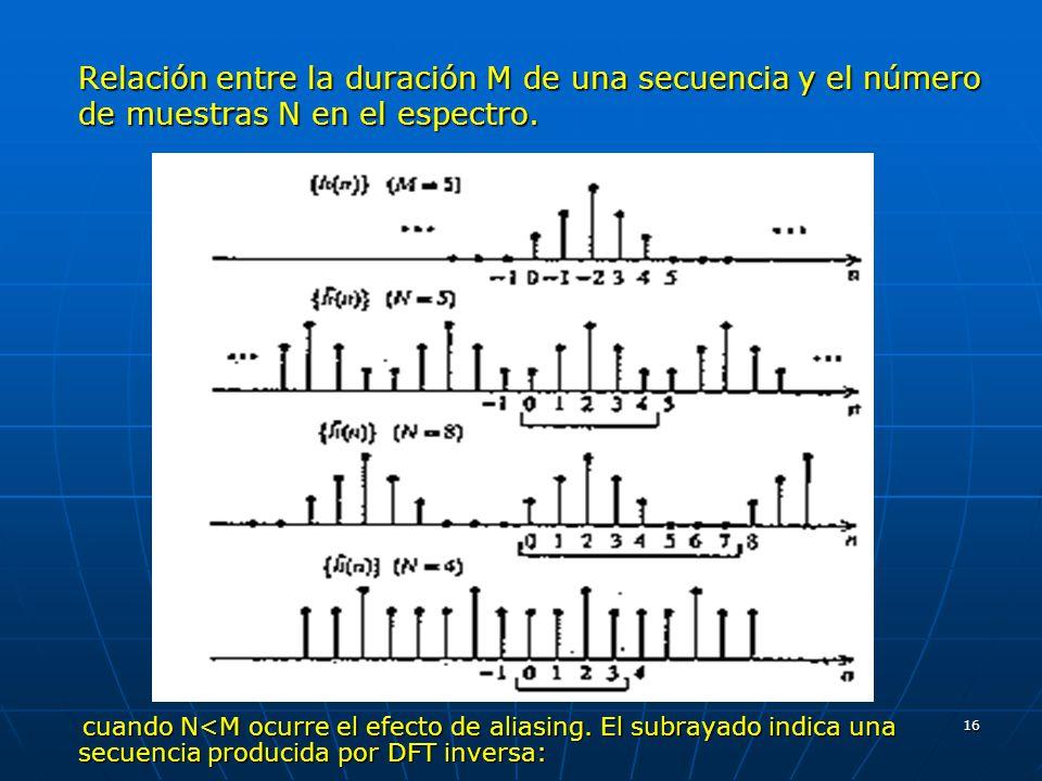 Relación entre la duración M de una secuencia y el número de muestras N en el espectro.
