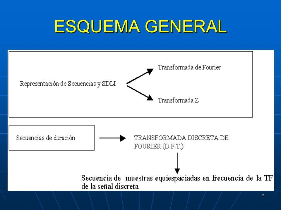 ESQUEMA GENERAL
