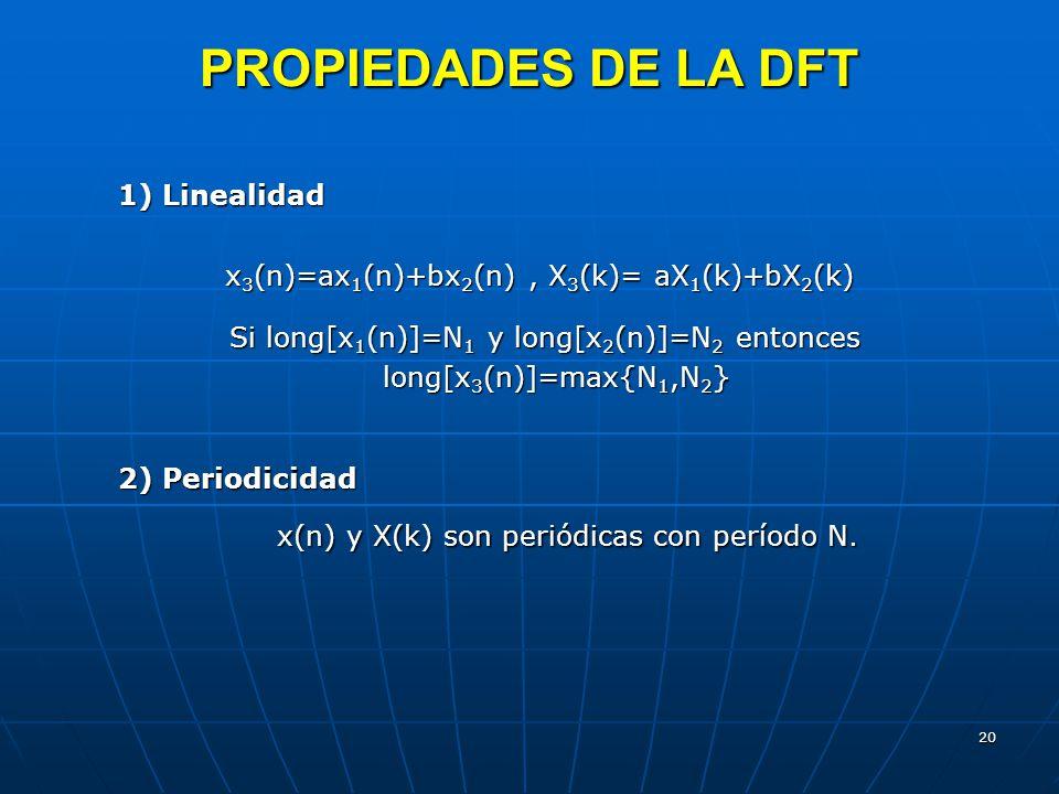 PROPIEDADES DE LA DFT 1) Linealidad