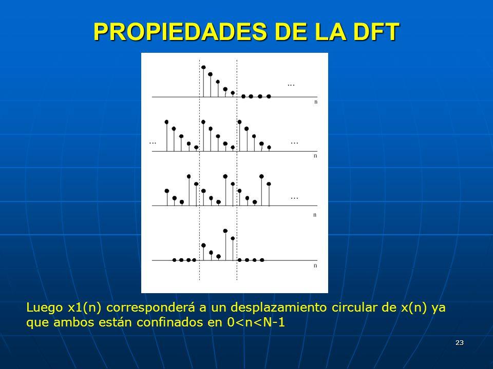PROPIEDADES DE LA DFT Luego x1(n) corresponderá a un desplazamiento circular de x(n) ya que ambos están confinados en 0<n<N-1.