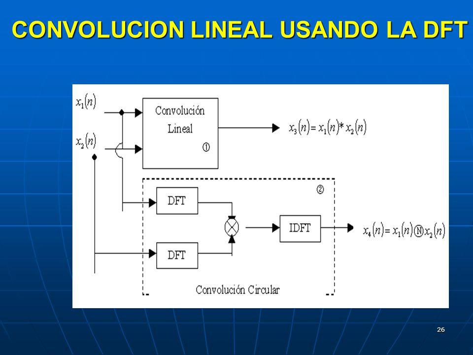 CONVOLUCION LINEAL USANDO LA DFT