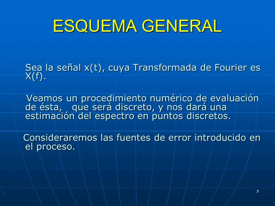 ESQUEMA GENERAL Sea la señal x(t), cuya Transformada de Fourier es X(f).