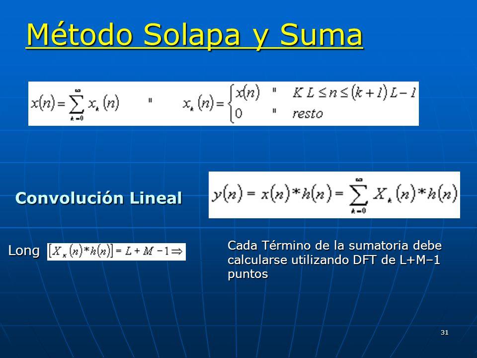 Método Solapa y Suma Convolución Lineal Long