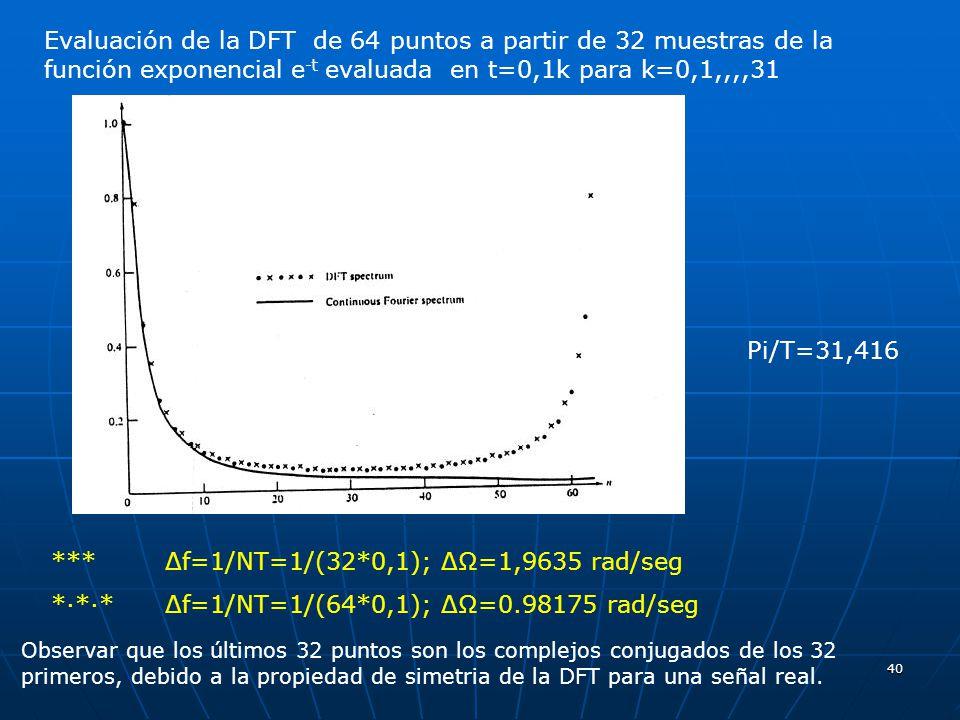 *** Δf=1/NT=1/(32*0,1); ΔΩ=1,9635 rad/seg