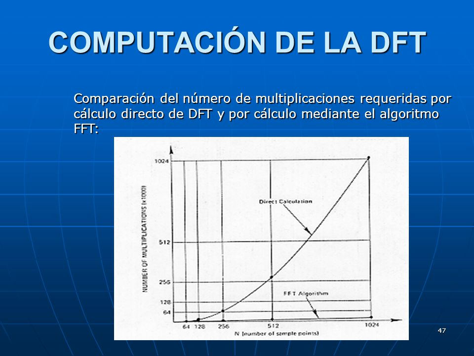 COMPUTACIÓN DE LA DFT Comparación del número de multiplicaciones requeridas por. cálculo directo de DFT y por cálculo mediante el algoritmo.