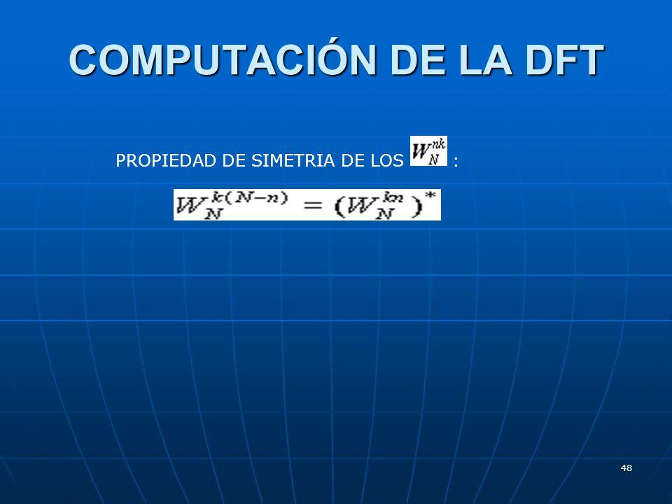 COMPUTACIÓN DE LA DFT PROPIEDAD DE SIMETRIA DE LOS :