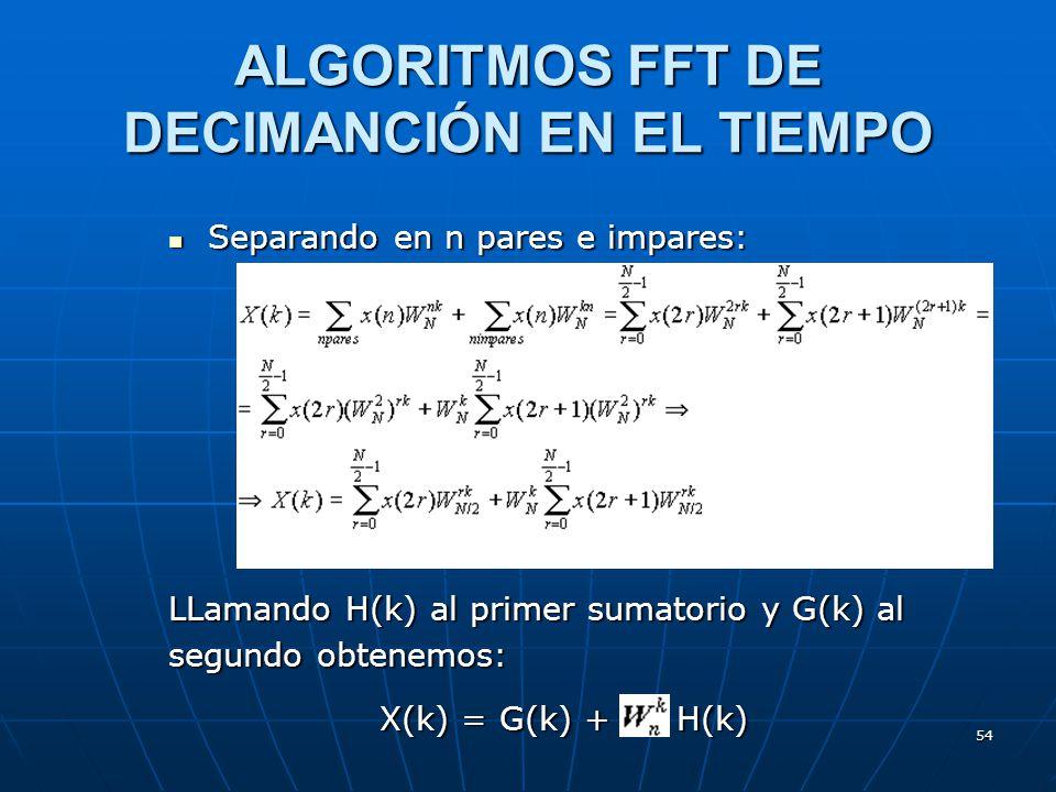 ALGORITMOS FFT DE DECIMANCIÓN EN EL TIEMPO