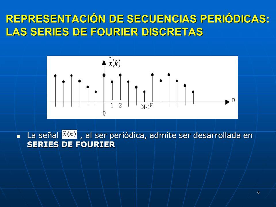 REPRESENTACIÓN DE SECUENCIAS PERIÓDICAS: LAS SERIES DE FOURIER DISCRETAS