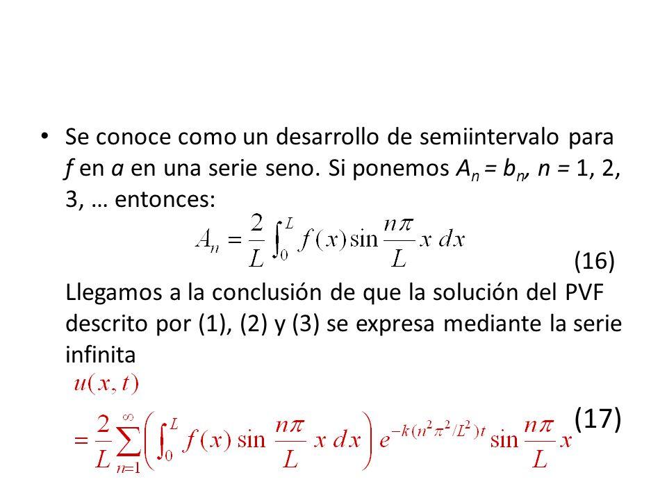 Se conoce como un desarrollo de semiintervalo para f en a en una serie seno.