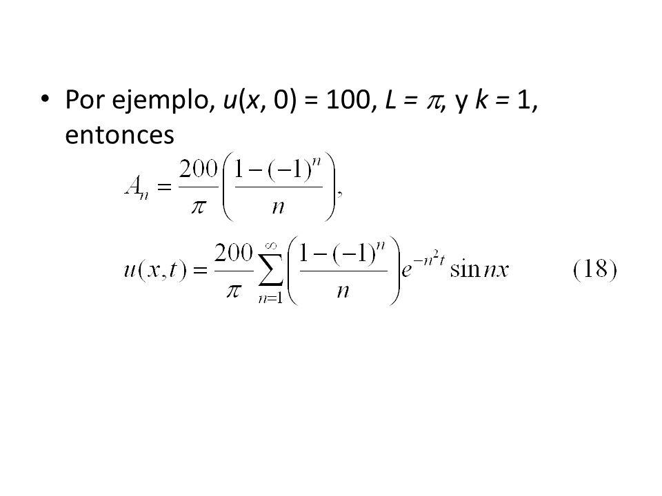Por ejemplo, u(x, 0) = 100, L = , y k = 1, entonces