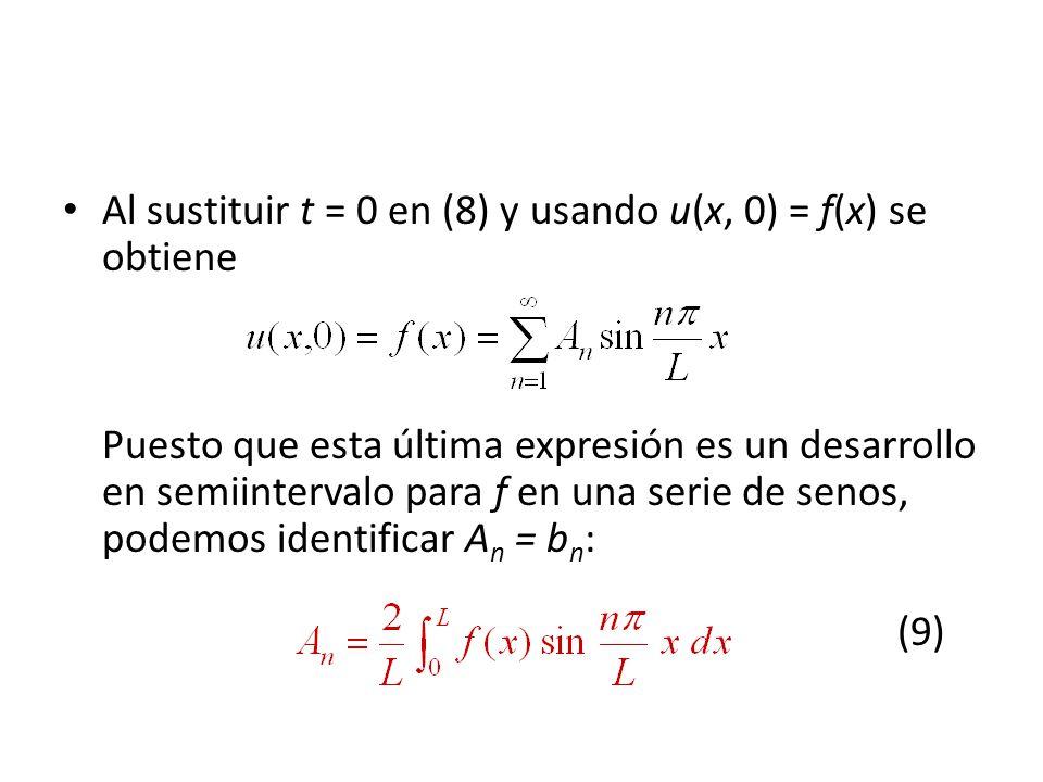 Al sustituir t = 0 en (8) y usando u(x, 0) = f(x) se obtiene Puesto que esta última expresión es un desarrollo en semiintervalo para f en una serie de senos, podemos identificar An = bn: (9)