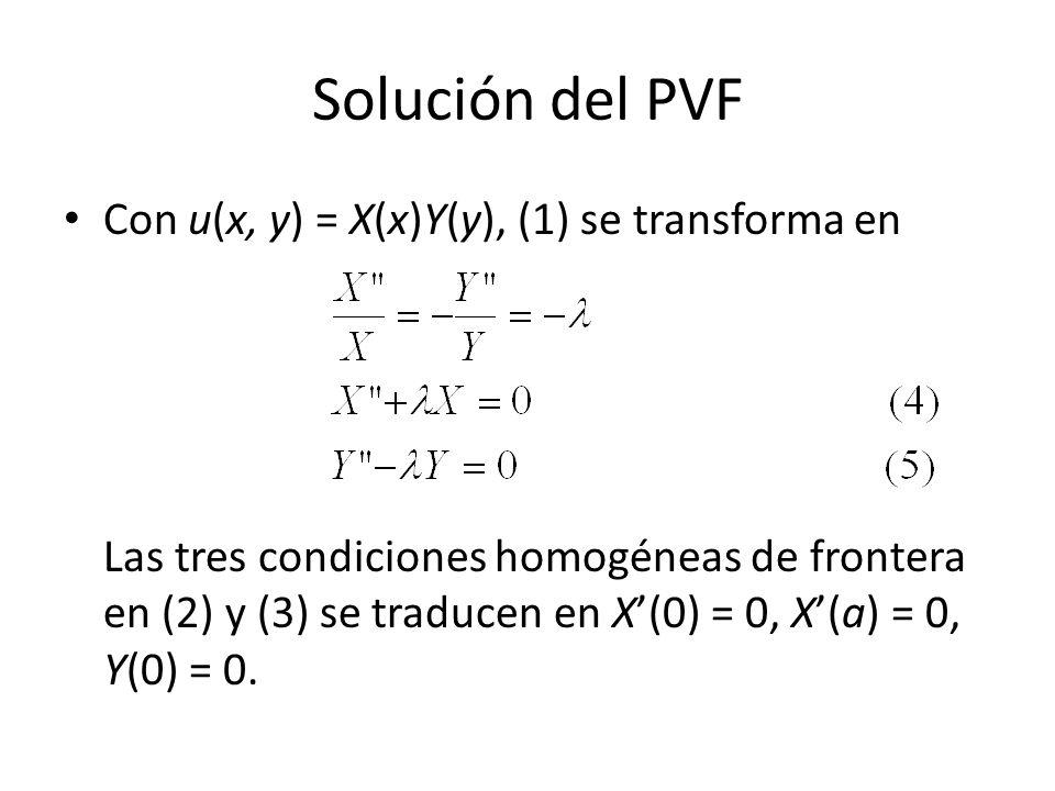 Solución del PVF