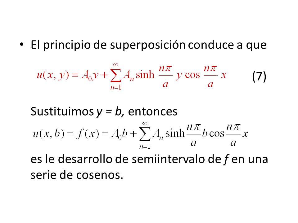 El principio de superposición conduce a que (7)