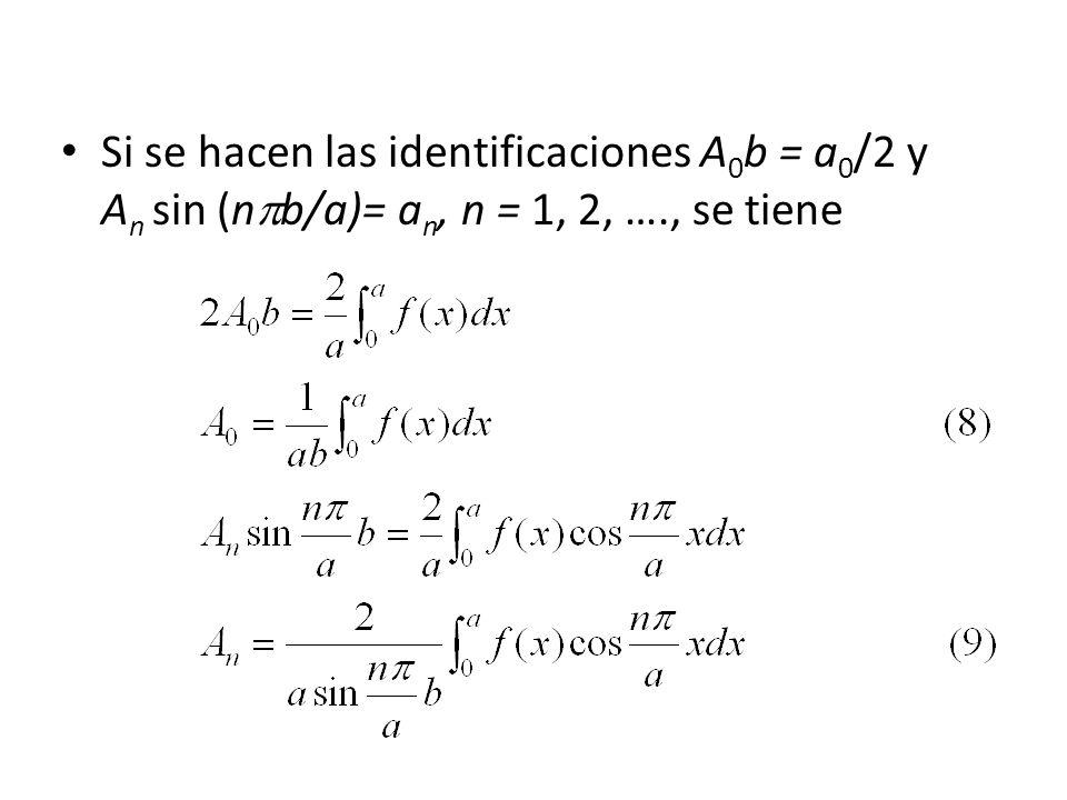 Si se hacen las identificaciones A0b = a0/2 y An sin (nb/a)= an, n = 1, 2, …., se tiene