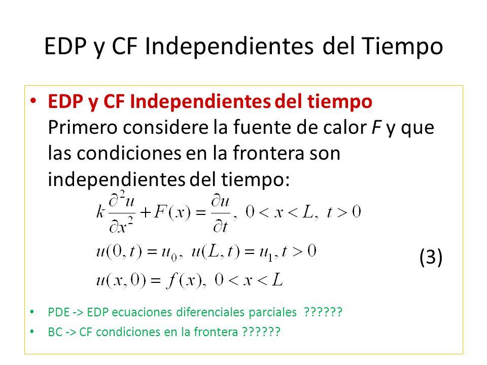 EDP y CF Independientes del Tiempo