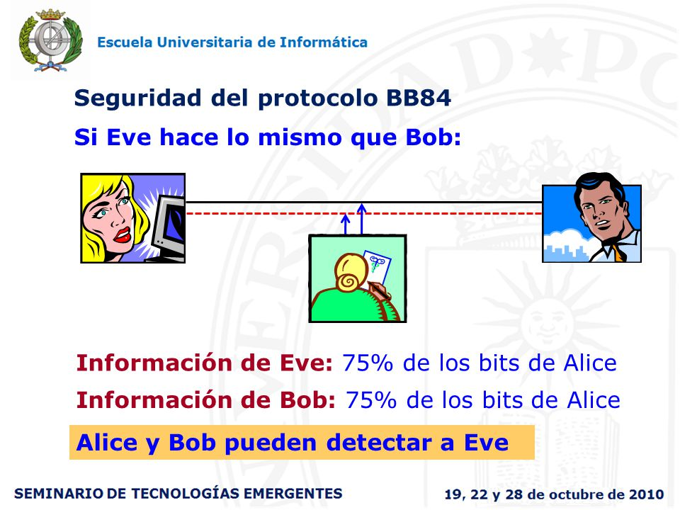 Seguridad del protocolo BB84