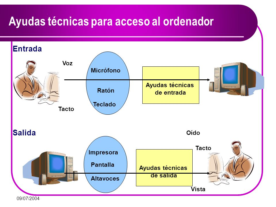 Ayudas técnicas para acceso al ordenador