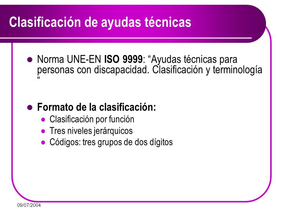 Clasificación de ayudas técnicas