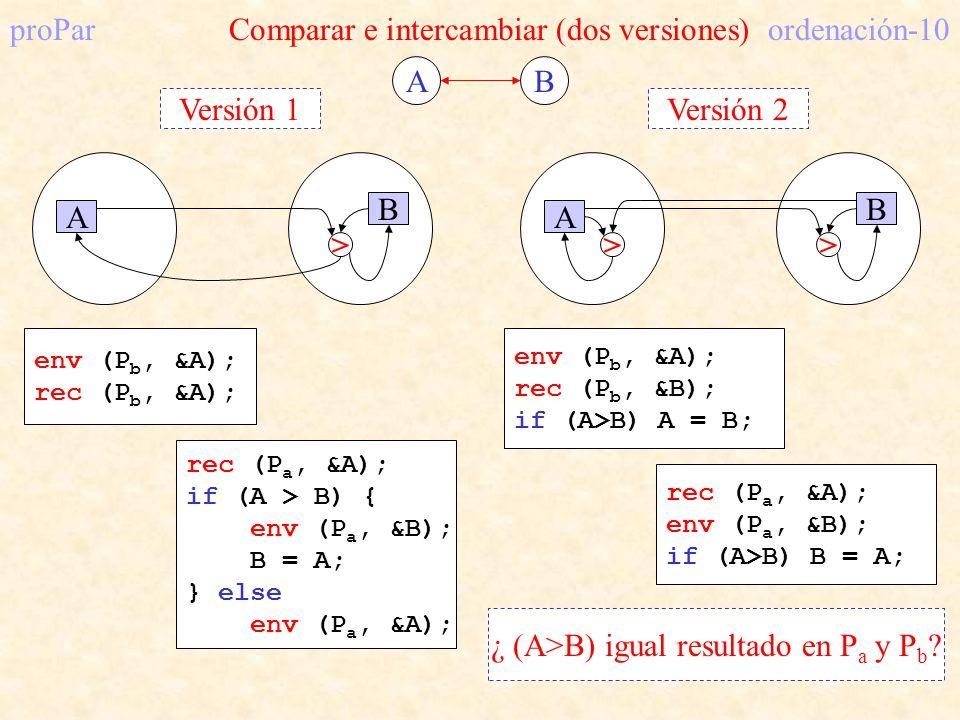 proPar Comparar e intercambiar (dos versiones) ordenación-10