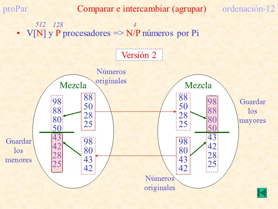 proPar Comparar e intercambiar (agrupar) ordenación-12