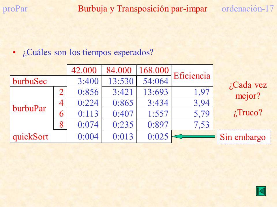 proPar Burbuja y Transposición par-impar ordenación-17