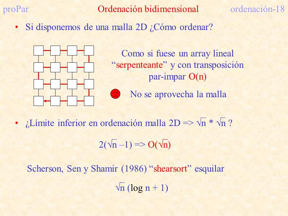 proPar Ordenación bidimensional ordenación-18