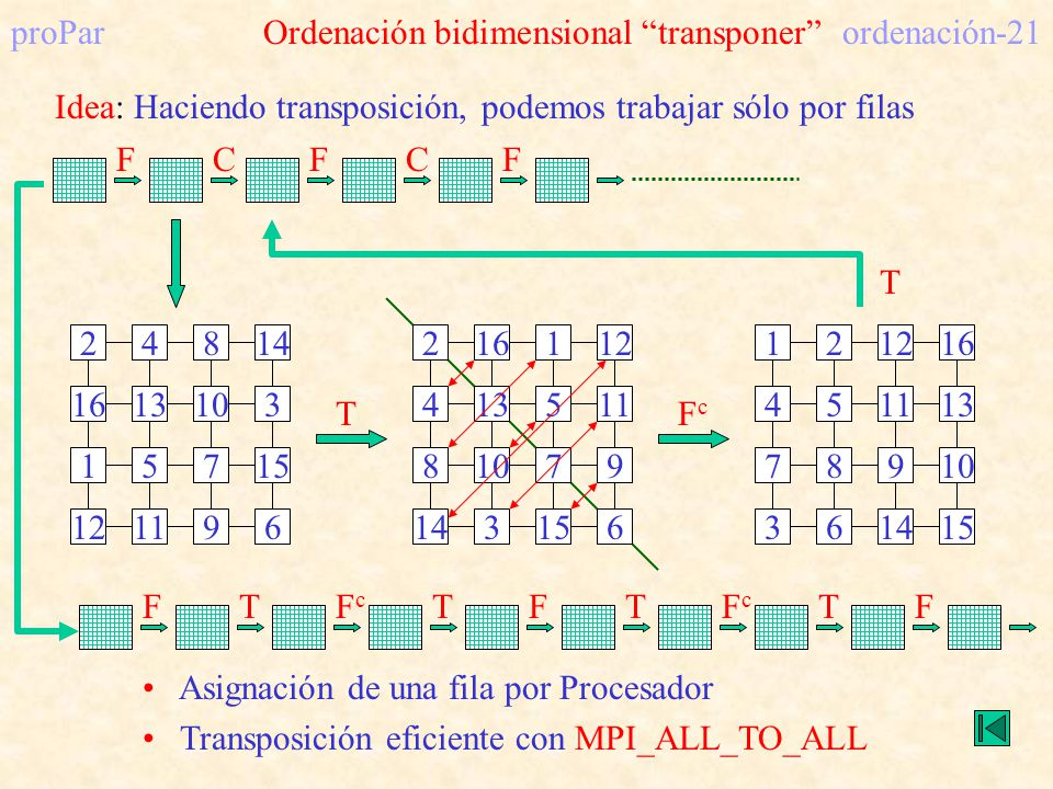 proPar Ordenación bidimensional transponer ordenación-21