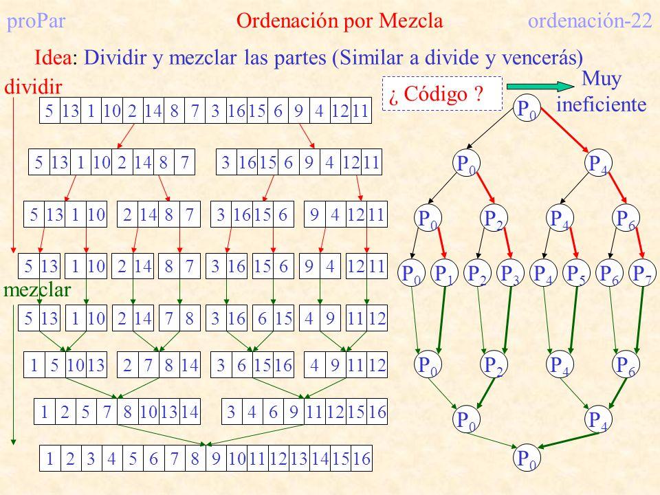 proPar Ordenación por Mezcla ordenación-22