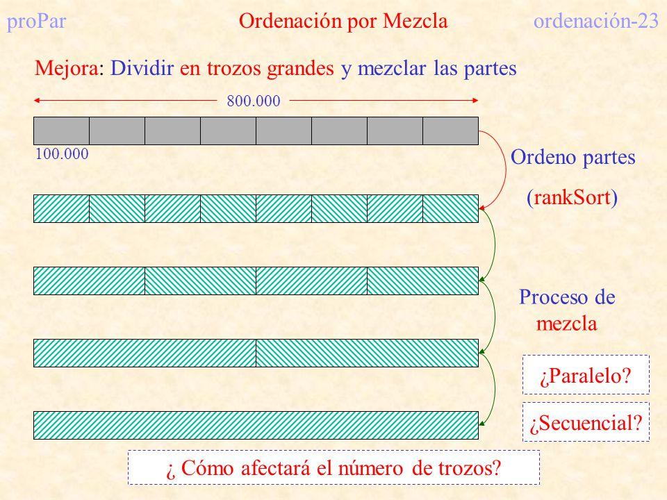 proPar Ordenación por Mezcla ordenación-23