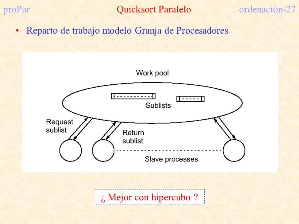 proPar Quicksort Paralelo ordenación-27
