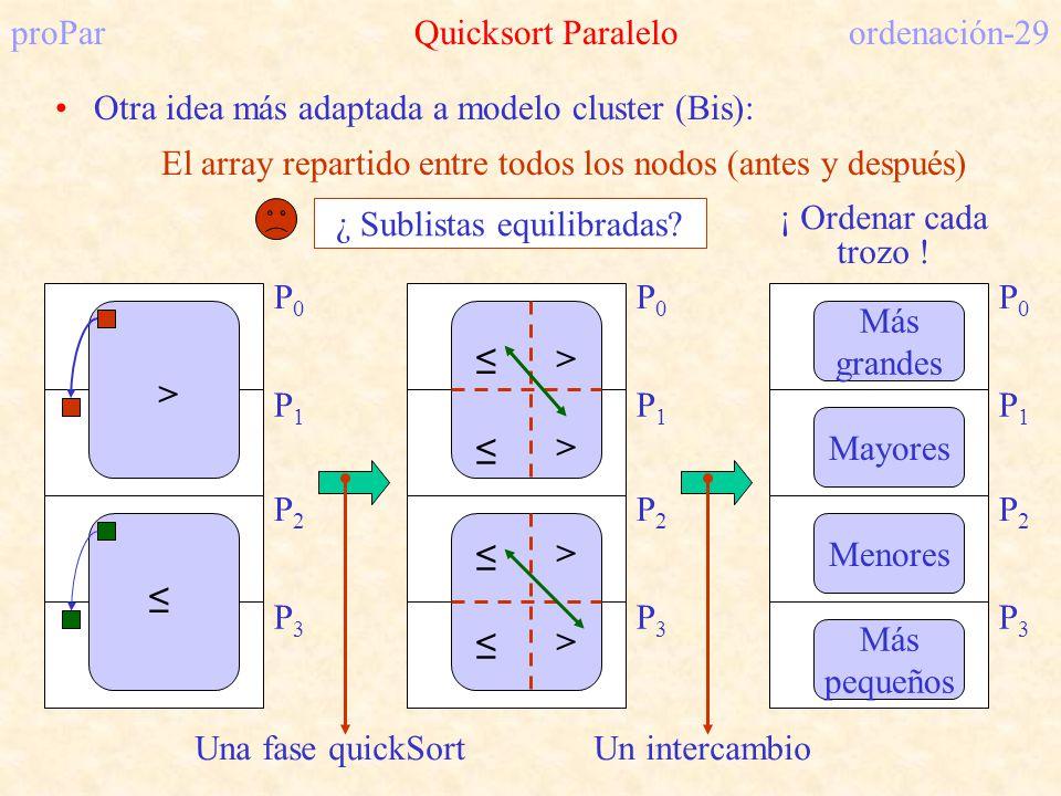 proPar Quicksort Paralelo ordenación-29