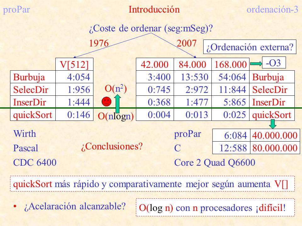 proPar Introducción ordenación-3