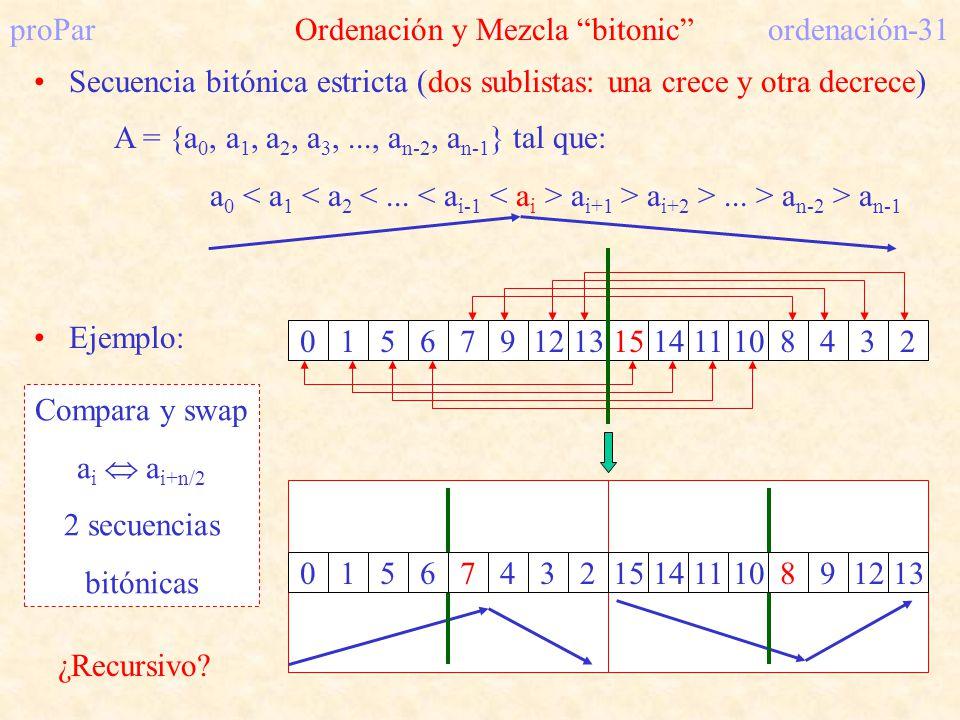 proPar Ordenación y Mezcla bitonic ordenación-31