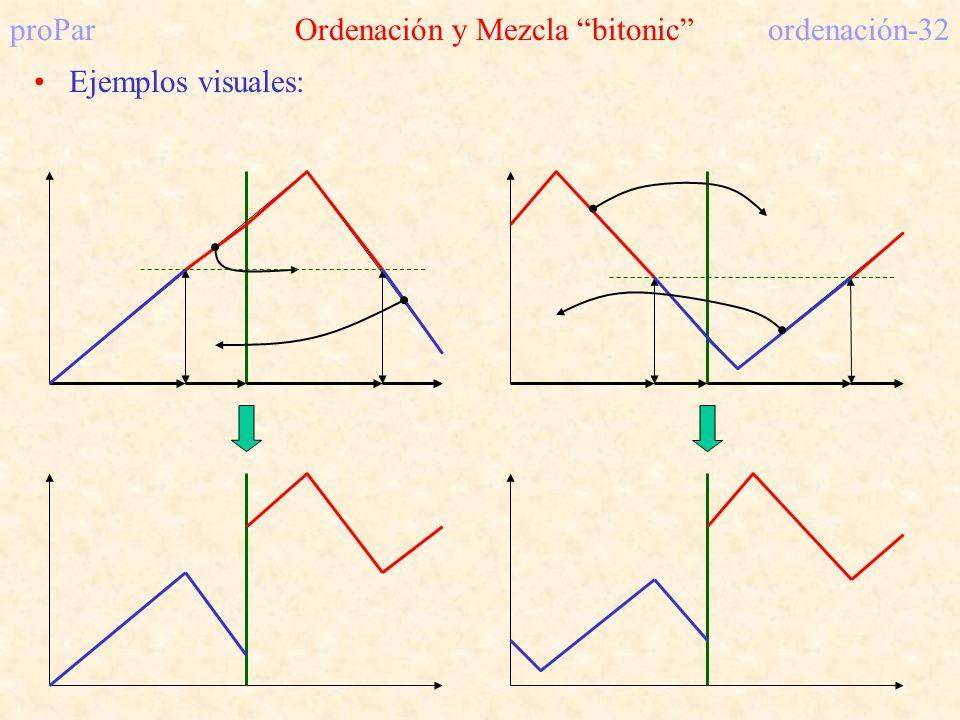 proPar Ordenación y Mezcla bitonic ordenación-32