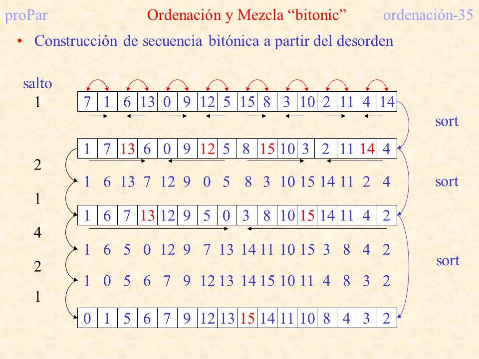 proPar Ordenación y Mezcla bitonic ordenación-35